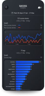 iOS app Success Journal your Motivator analytics dark mode